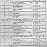 b5f18c - Page 3 of WENN radio log - Nov 13, 1968.jpg