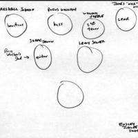 b4f2b - 2a-Ensley Jubilees identifier.jpg