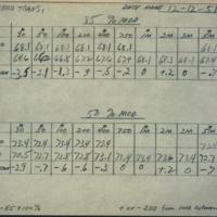 b2f24c - Hand written measurement grid - 12-12-1951.jpg