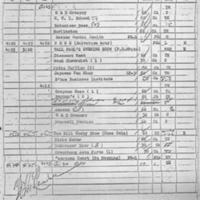 b5f18h - Page 8 of WENN radio log - Nov 13, 1968.jpg