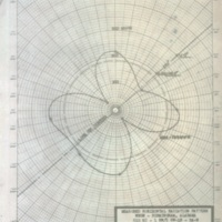 b3f5a - measured horiz. radiation pattern WSGN, Feb 1954.jpg