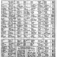 b3f3c - Bham News radio log Sunday Oct 3, 1954.jpg
