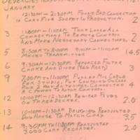 b8f48a - WSMQ service log - Jan 1987.jpg