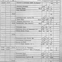 b5f31a - WENN log from Saturday Feb 8, 1969.jpg