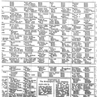 b3f2b - Bham News radio log Sunday April 11, 1954.jpg